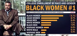 Black Women in College