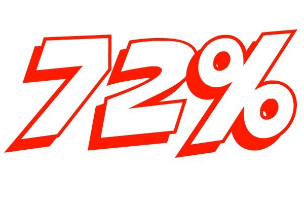 Seventy Two Percent